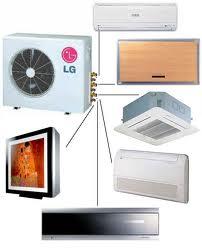 climatiseur Multi split système